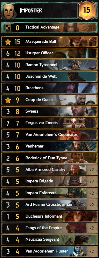 Gwent budget decks for new players